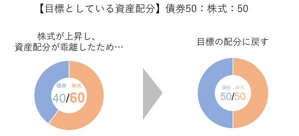 押し目_2